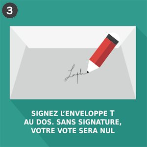 Election - Signature